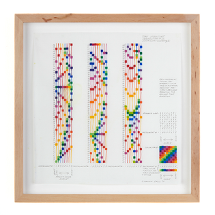 Channa Horwitz, Time structure composition III Sonakinatography I, 1970