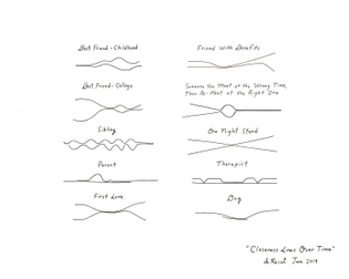 closeness-lines_print-copy.jpg?format=1500w