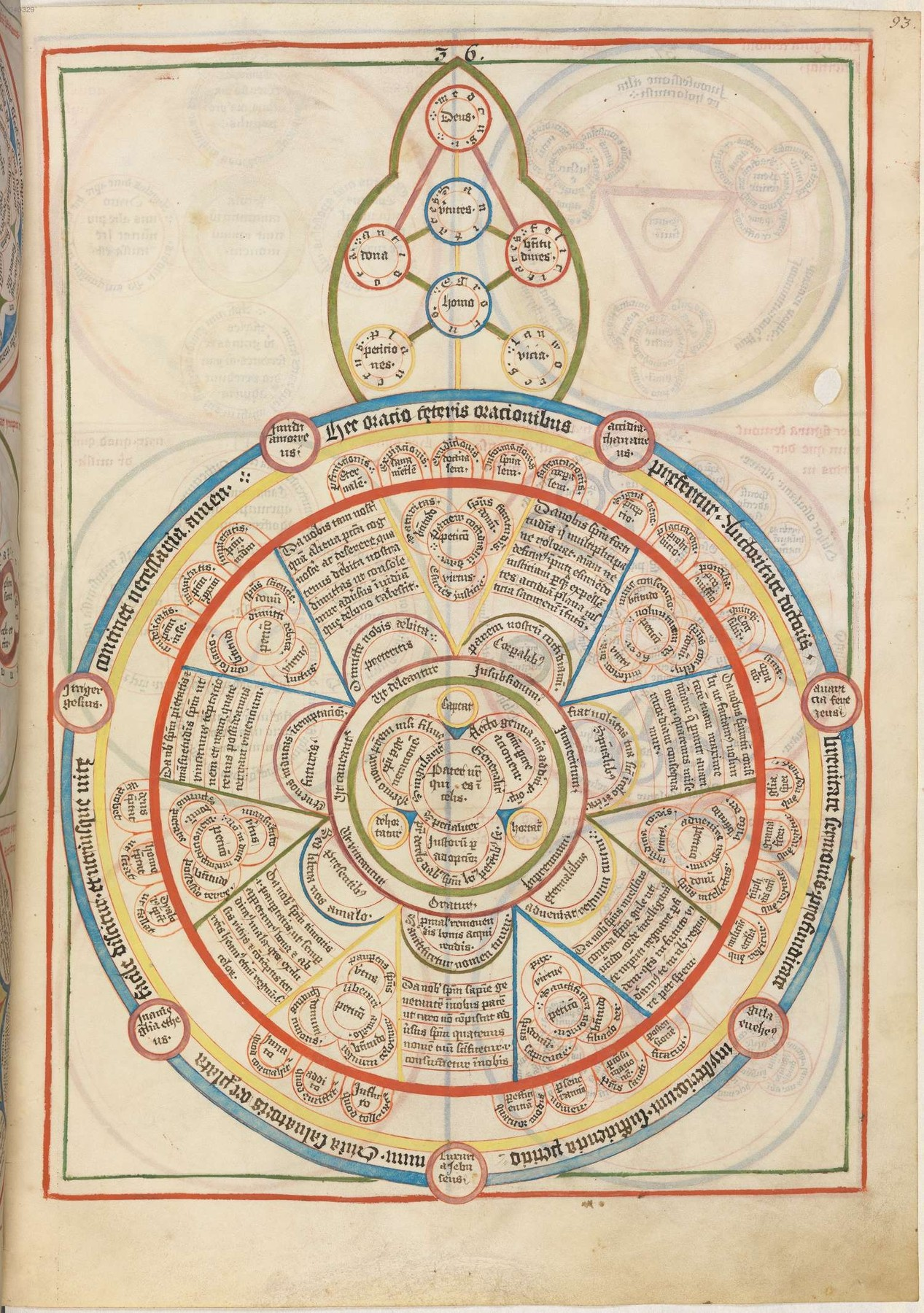 Mettener Armenbibel 1414/15