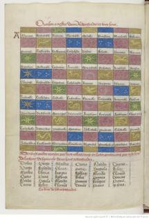 Heures de Charles d'Angoulême late 15th century