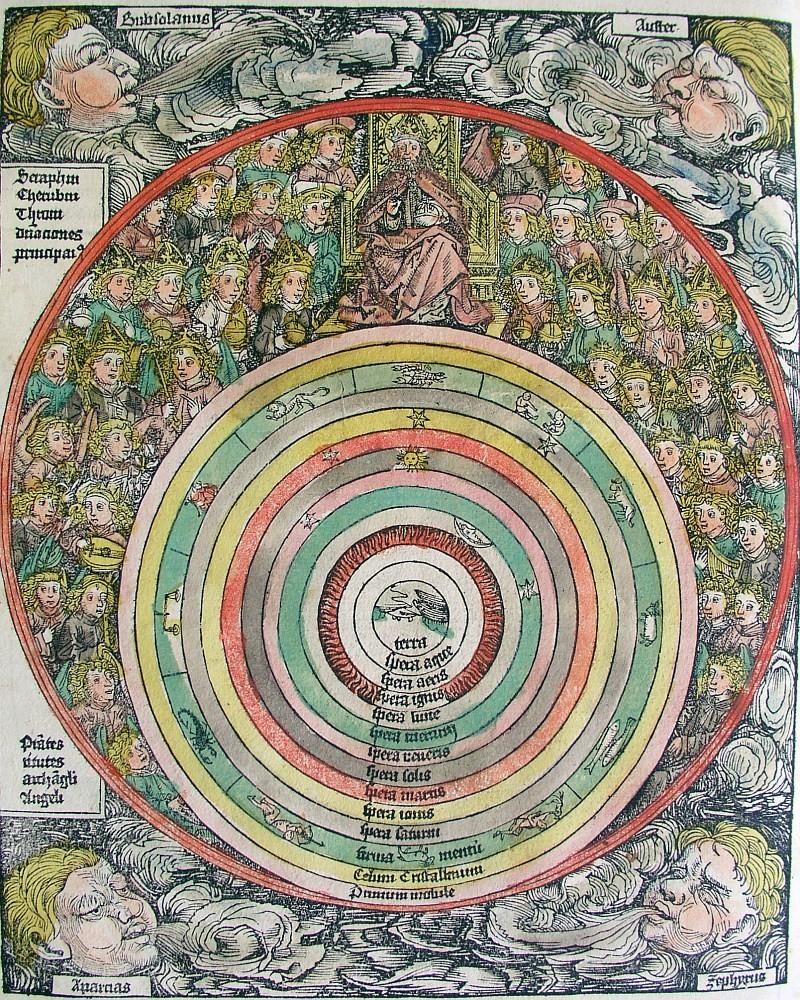 Schedelsche Weltchronik 1493