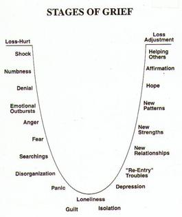 13_stages_of_grief-jpg.jpg