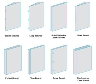 book-binding-styles.jpg