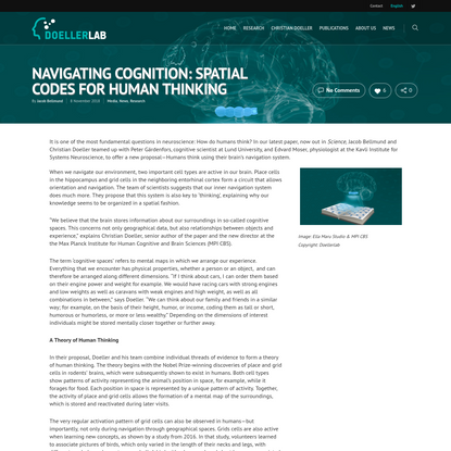 Navigating Cognition: Spatial Codes for Human Thinking