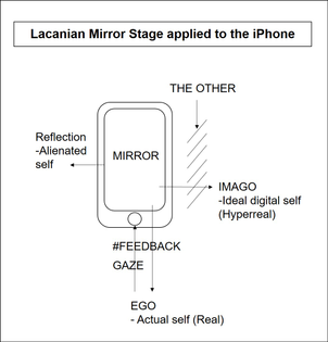lacan-mirror-stage-applied-to-the-iphone.jpg