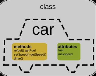 class Car.png