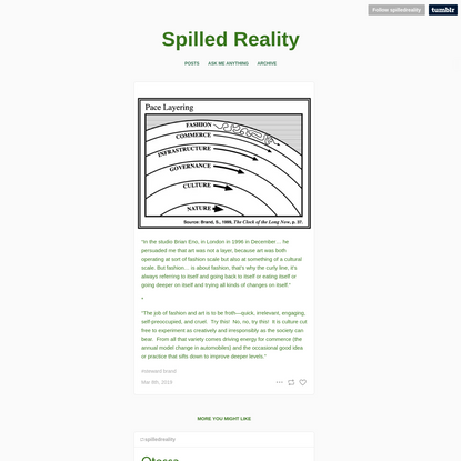 Spilled Reality