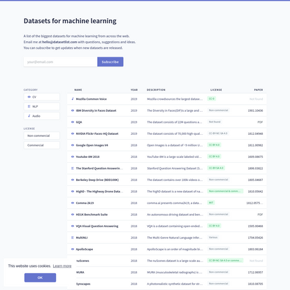Dataset list — A list of the biggest datasets for machine learning from across the web