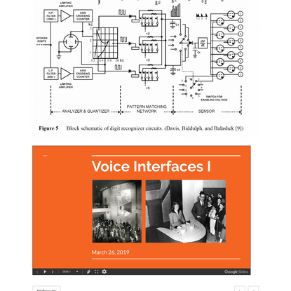 March 26: History of Vocal Interfaces