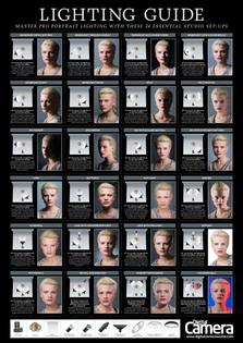 lighting-guide-portrait-studio.jpg